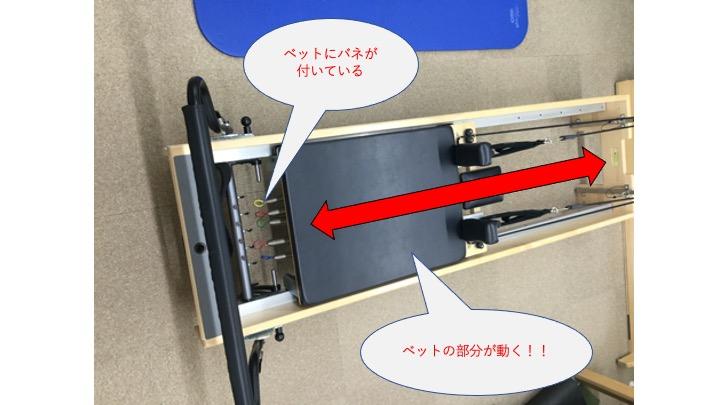 岡山でピラティスを!専用ピラティスマシン『リフォーマー』を使って身体の変化を感じよう!